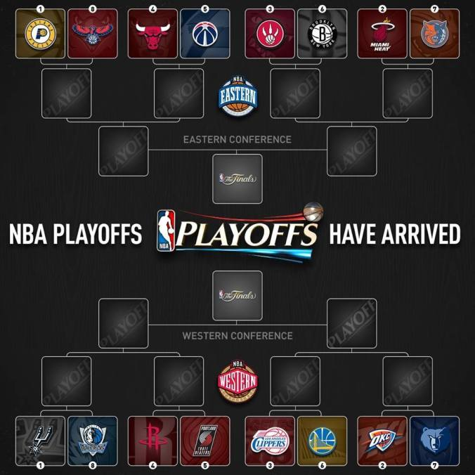 NBA Playoffs 2014